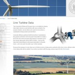 Live Turbine Data - The University of Maine at Presque Isle